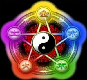 Magick Harmony – Bucuresti