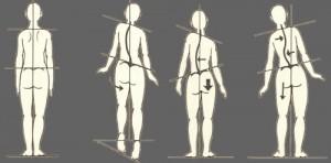 modificarea centrului de greutate
