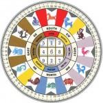 Cursuri de astrologie chineza si de feng shui (trainer: Diana Roman, specialist feng shui si Ba Zi) - mai 2105, Bucuresti